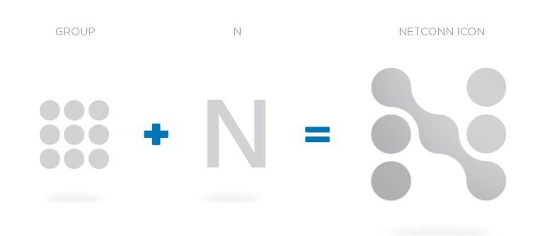 netconn2